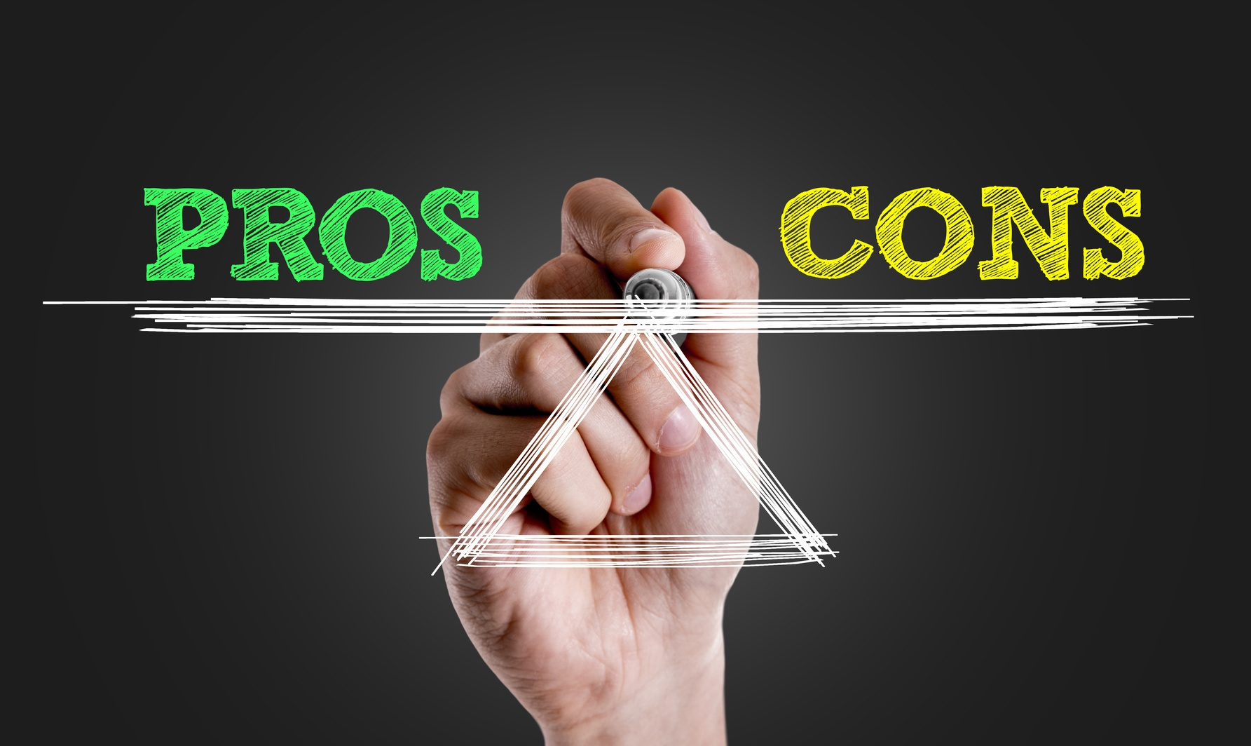 Pay Per Click Marketing Pros And Cons